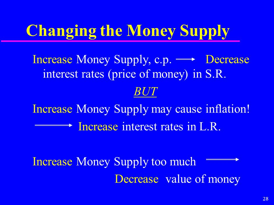 28 Changing the Money Supply Increase Money Supply, c.p.