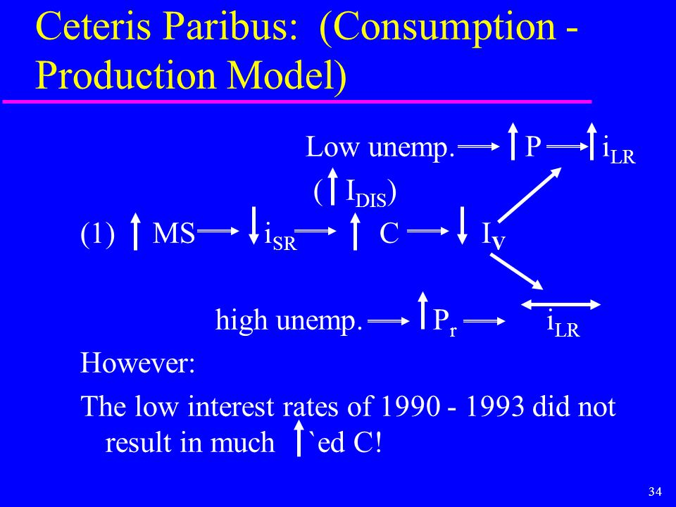 34 Ceteris Paribus: (Consumption - Production Model) Low unemp. P i LR ( I DIS ) (1) MS i SR C I V high unemp. P r i LR However: The low interest rate