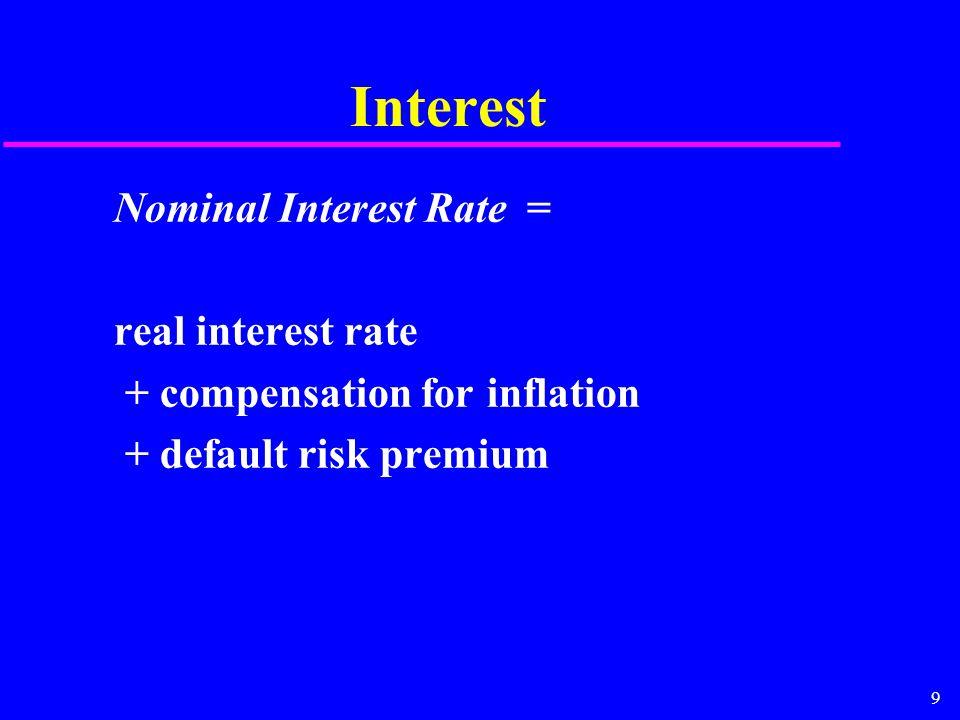 9 Interest Nominal Interest Rate = real interest rate + compensation for inflation + default risk premium