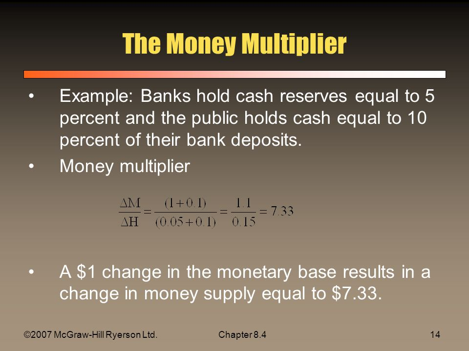 ©2007 McGraw-Hill Ryerson Ltd.Chapter The Money Multiplier Example: Banks hold cash reserves equal to 5 percent and the public holds cash equal to 10 percent of their bank deposits.