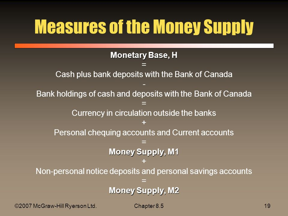 ©2007 McGraw-Hill Ryerson Ltd.Chapter Measures of the Money Supply Monetary Base, H = Cash plus bank deposits with the Bank of Canada - Bank holdings of cash and deposits with the Bank of Canada = Currency in circulation outside the banks + Personal chequing accounts and Current accounts = Money Supply, M1 + Non-personal notice deposits and personal savings accounts = Money Supply, M2