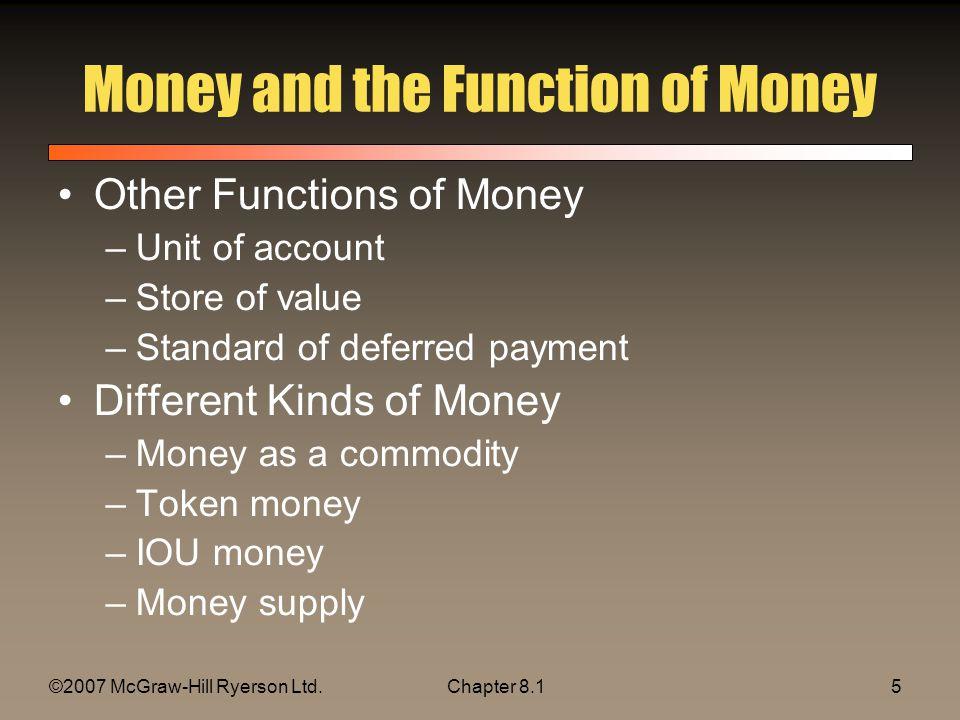 ©2007 McGraw-Hill Ryerson Ltd.Chapter 8.416 The Monetary Base and the Money Supply Monetary Base Money Supply Bank Deposits Banks Cash Reserves R = rr X D Cash in Circulation C = cr X D