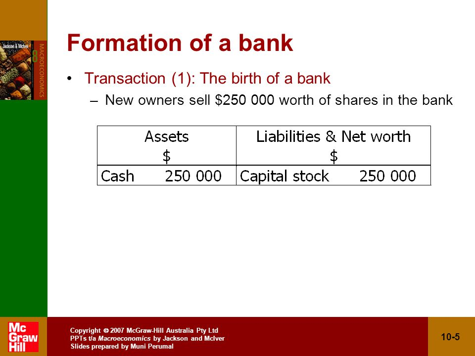 Copyright 2007 McGraw-Hill Australia Pty Ltd PPTs t/a Macroeconomics by Jackson and McIver Slides prepared by Muni Perumal 10-16 Multiple-deposit expansion Assume initially: 20% reserve requirement Bank A –Accepts a deposit for $100 Does not alter money supply Excess reserves of $80 –A loan of $80 is negotiated