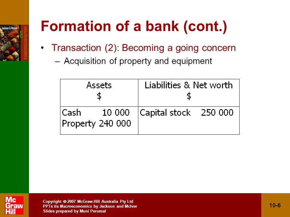 Copyright 2007 McGraw-Hill Australia Pty Ltd PPTs t/a Macroeconomics by Jackson and McIver Slides prepared by Muni Perumal 10-6 Formation of a bank (cont.) Transaction (2): Becoming a going concern –Acquisition of property and equipment