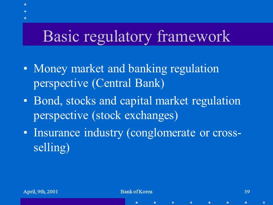 April, 9th, 2001Bank of Korea39 Basic regulatory framework Money market and banking regulation perspective (Central Bank) Bond, stocks and capital market regulation perspective (stock exchanges) Insurance industry (conglomerate or cross- selling)