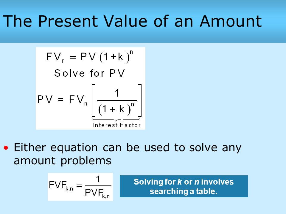 © 2006 by Nelson, a division of Thomson Canada Limited 19 The Present Value of an Amount Either equation can be used to solve any amount problems Solv