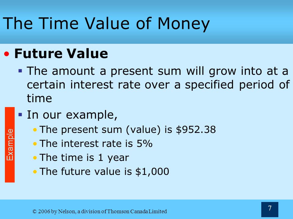© 2006 by Nelson, a division of Thomson Canada Limited 68 Continuous Compounding Compounding periods can be shorter than a day As the time periods become infinitesimally short, interest is said to be compounded continuously To determine the future value of a continuously compounded value: Where k = nominal rate, n = number of years, e = 2.71828