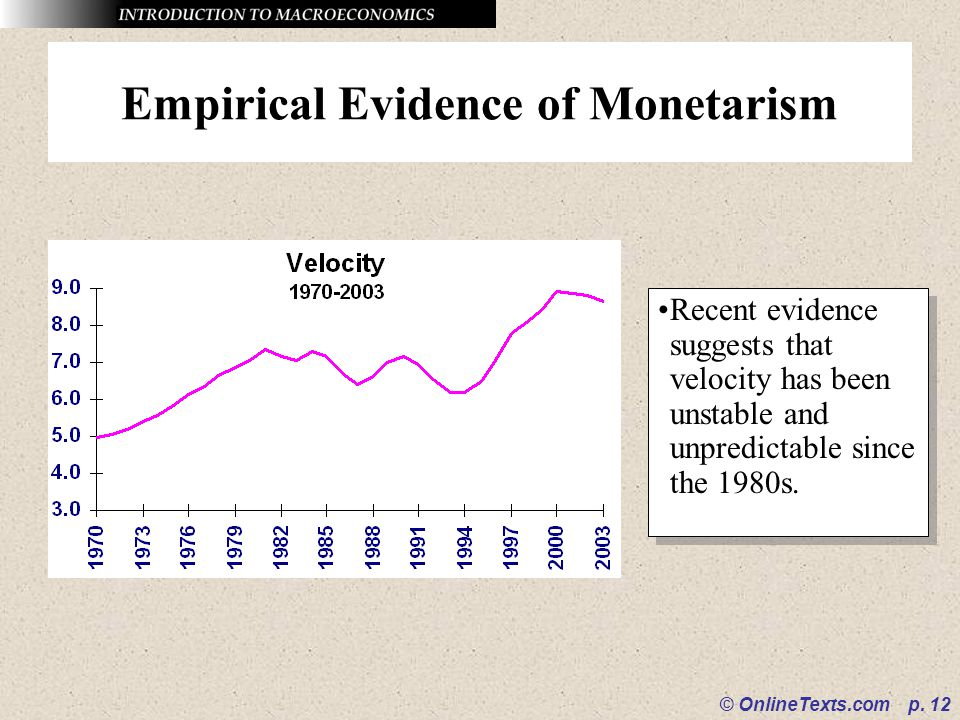 © OnlineTexts.com p. 12 Empirical Evidence of Monetarism Recent evidence suggests that velocity has been unstable and unpredictable since the 1980s.