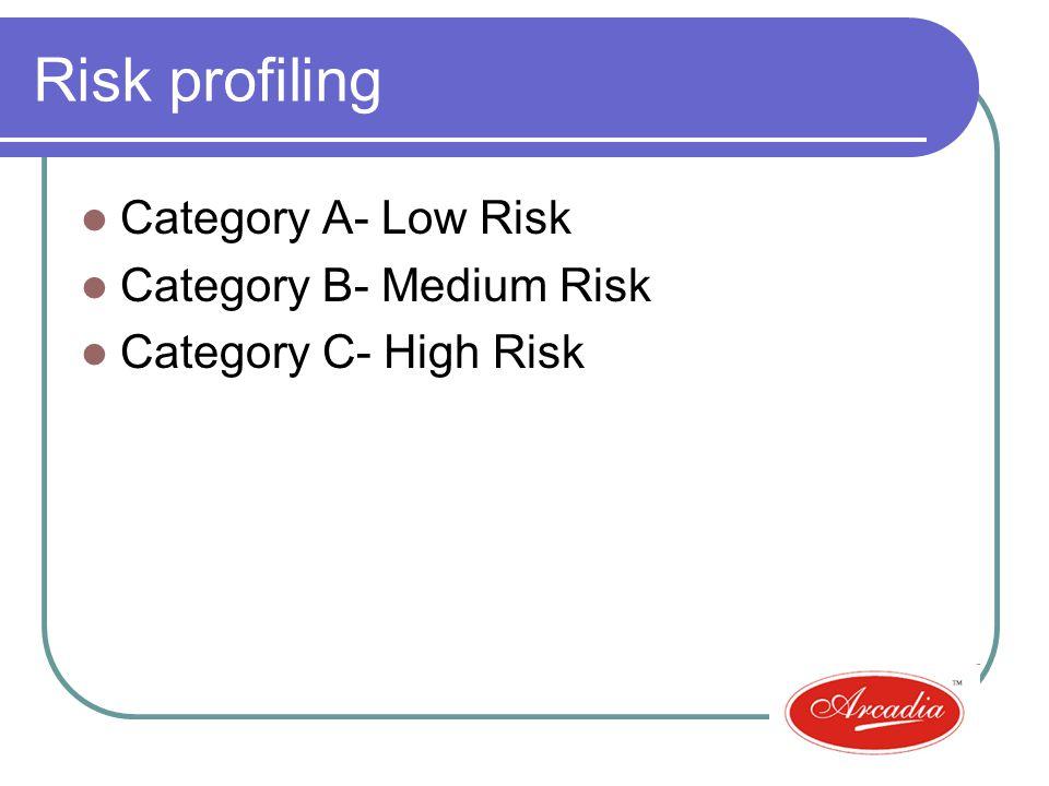 Risk profiling Category A- Low Risk Category B- Medium Risk Category C- High Risk