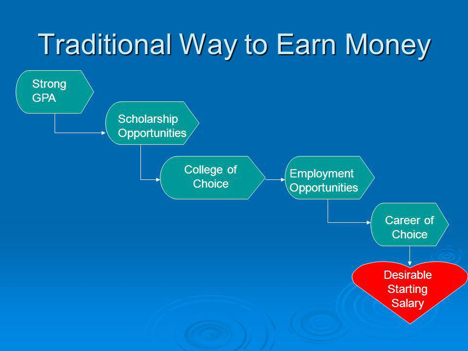 Traditional Way to Earn Money Strong GPA Scholarship Opportunities College of Choice Employment Opportunities Career of Choice Desirable Starting Sala
