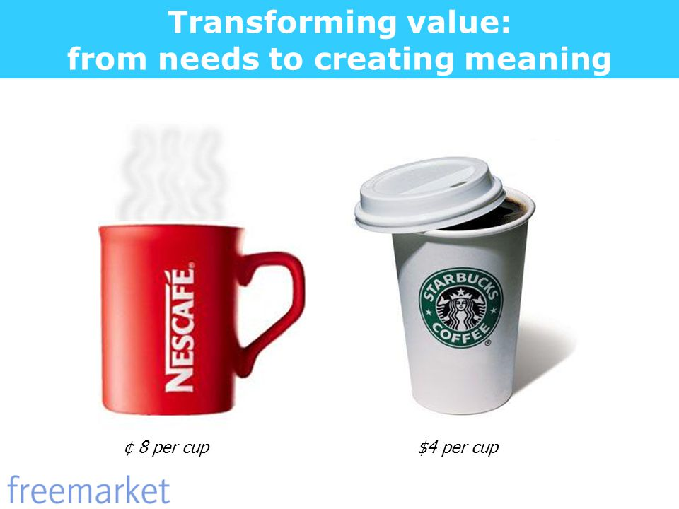 Transforming value: from needs to creating meaning ¢ 8 per cup$4 per cup