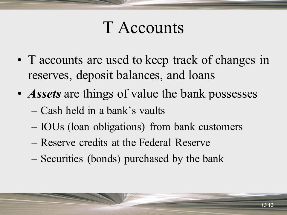 13-13 T Accounts T accounts are used to keep track of changes in reserves, deposit balances, and loans Assets are things of value the bank possesses –Cash held in a banks vaults –IOUs (loan obligations) from bank customers –Reserve credits at the Federal Reserve –Securities (bonds) purchased by the bank