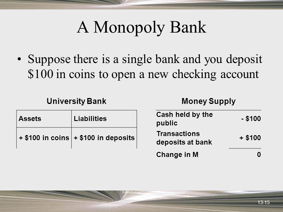 13-15 Suppose there is a single bank and you deposit $100 in coins to open a new checking account A Monopoly Bank University BankMoney Supply Assets L
