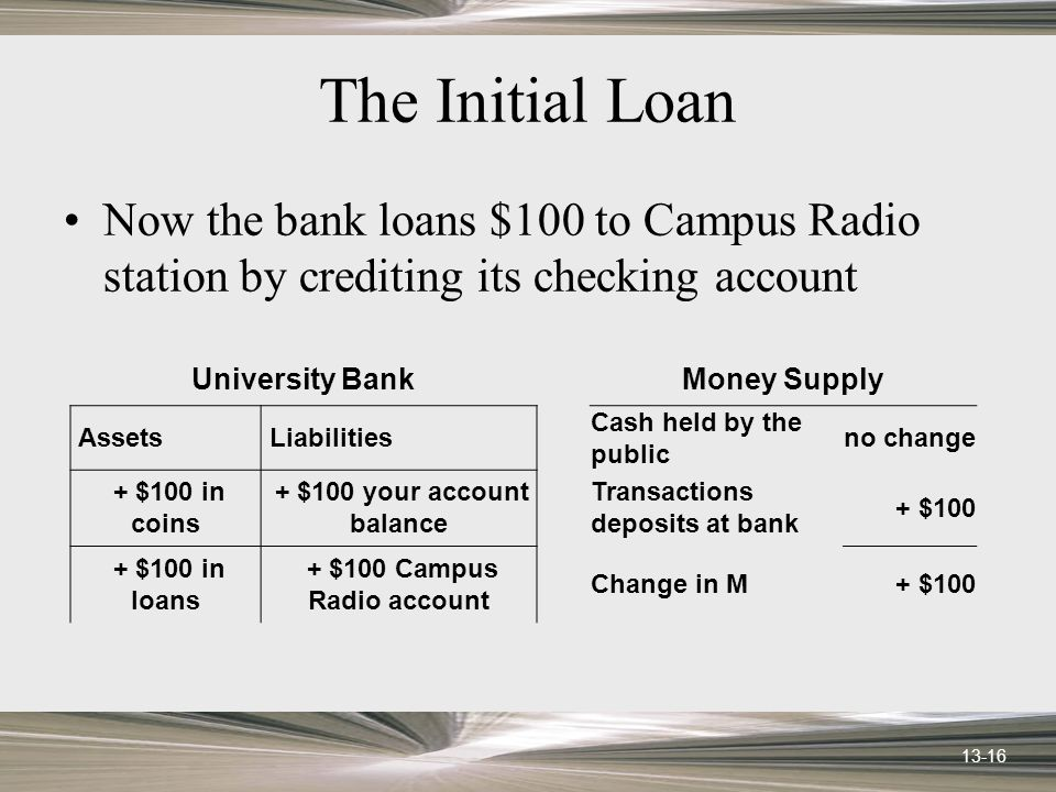 13-16 The Initial Loan Now the bank loans $100 to Campus Radio station by crediting its checking account University BankMoney Supply Assets Liabilities Cash held by the public no change + $100 in coins + $100 your account balance Transactions deposits at bank + $100 + $100 in loans + $100 Campus Radio account Change in M+ $100