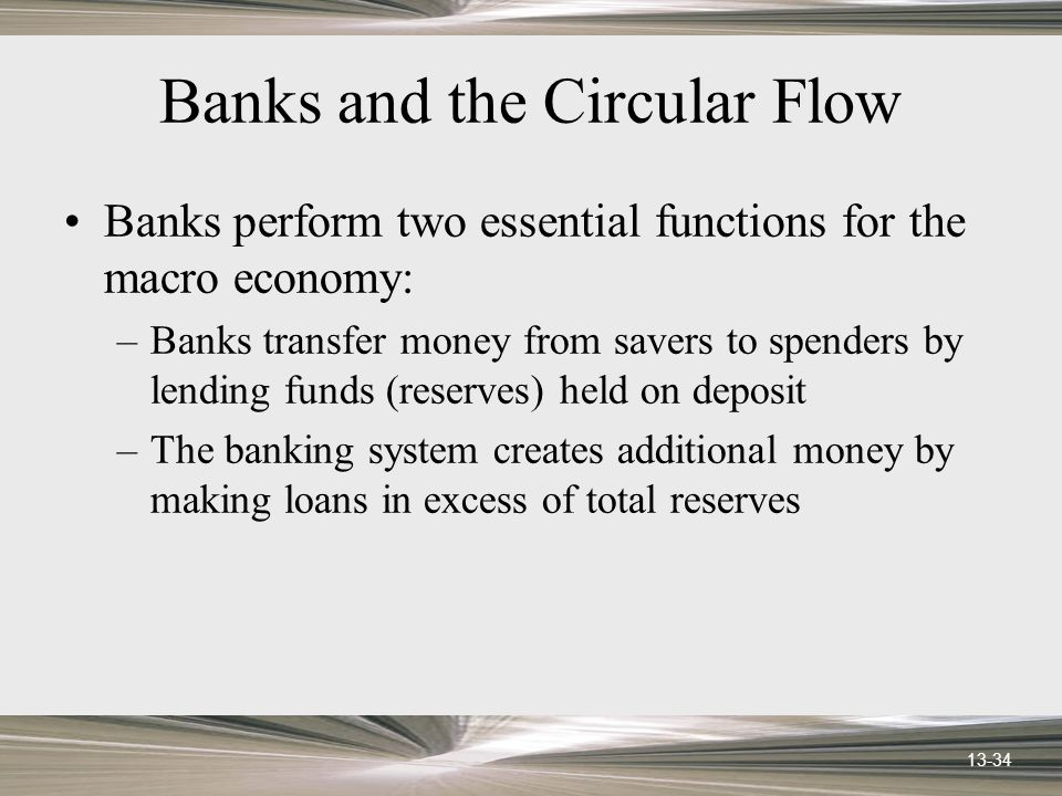 13-34 Banks and the Circular Flow Banks perform two essential functions for the macro economy: –Banks transfer money from savers to spenders by lending funds (reserves) held on deposit –The banking system creates additional money by making loans in excess of total reserves