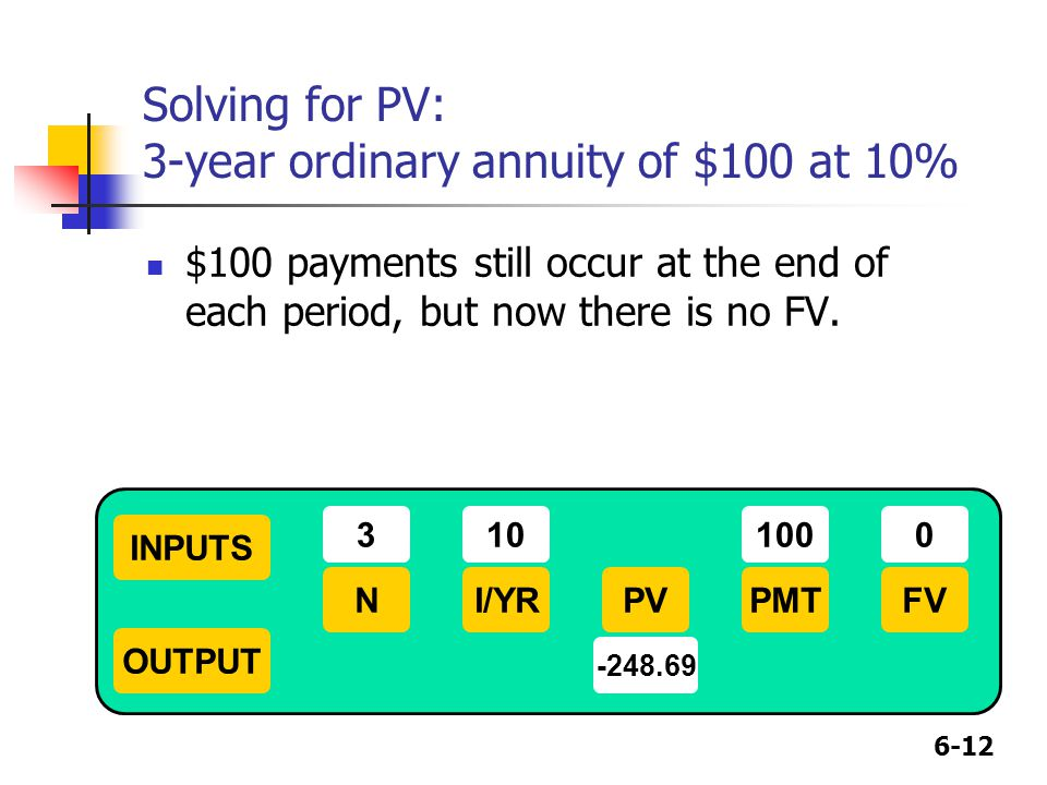 6-12 Solving for PV: 3-year ordinary annuity of $100 at 10% $100 payments still occur at the end of each period, but now there is no FV. INPUTS OUTPUT