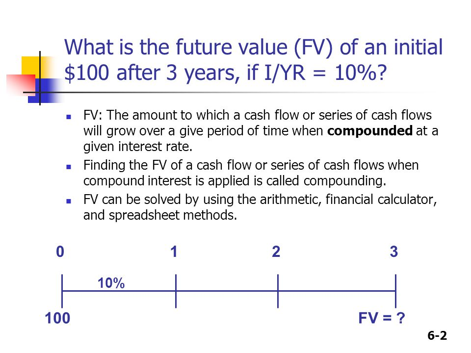 6-2 What is the future value (FV) of an initial $100 after 3 years, if I/YR = 10%? FV: The amount to which a cash flow or series of cash flows will gr