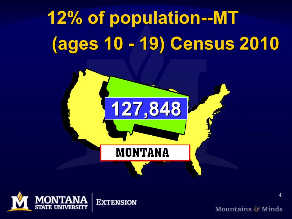 12% of population--MT (ages 10 - 19) Census 2010 (ages 10 - 19) Census 2010 127,848 4