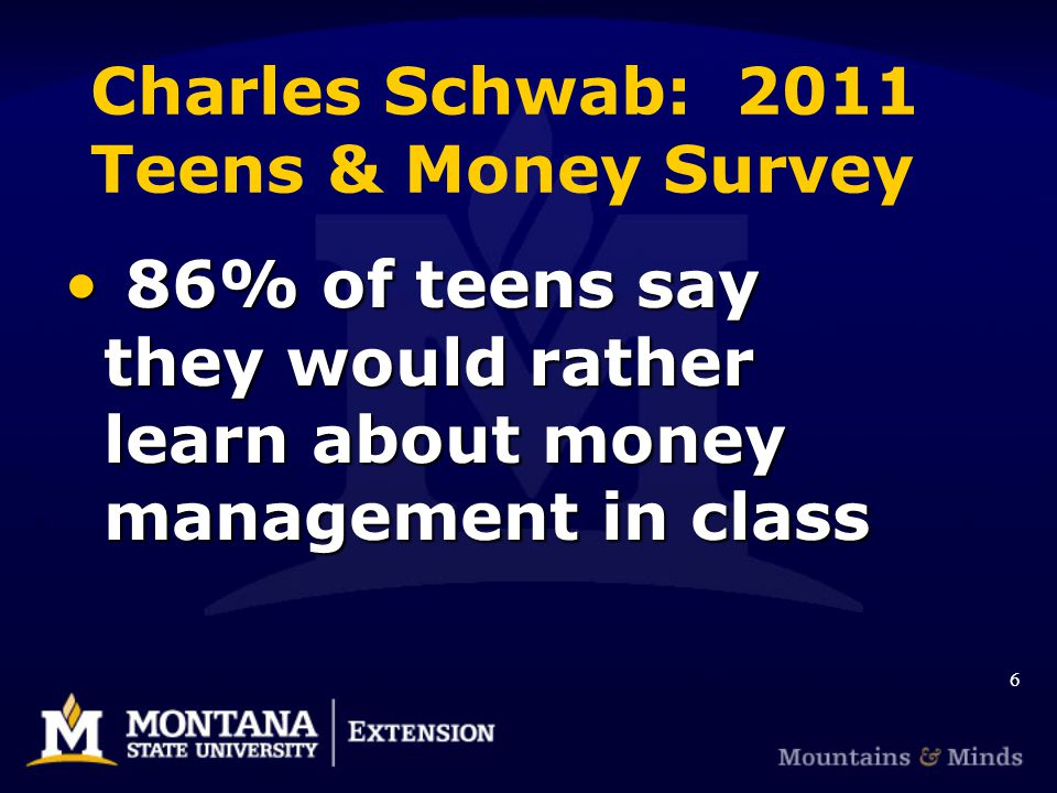 Charles Schwab: 2011 Teens & Money Survey 86% of teens say they would rather learn about money management in class 86% of teens say they would rather learn about money management in class 6