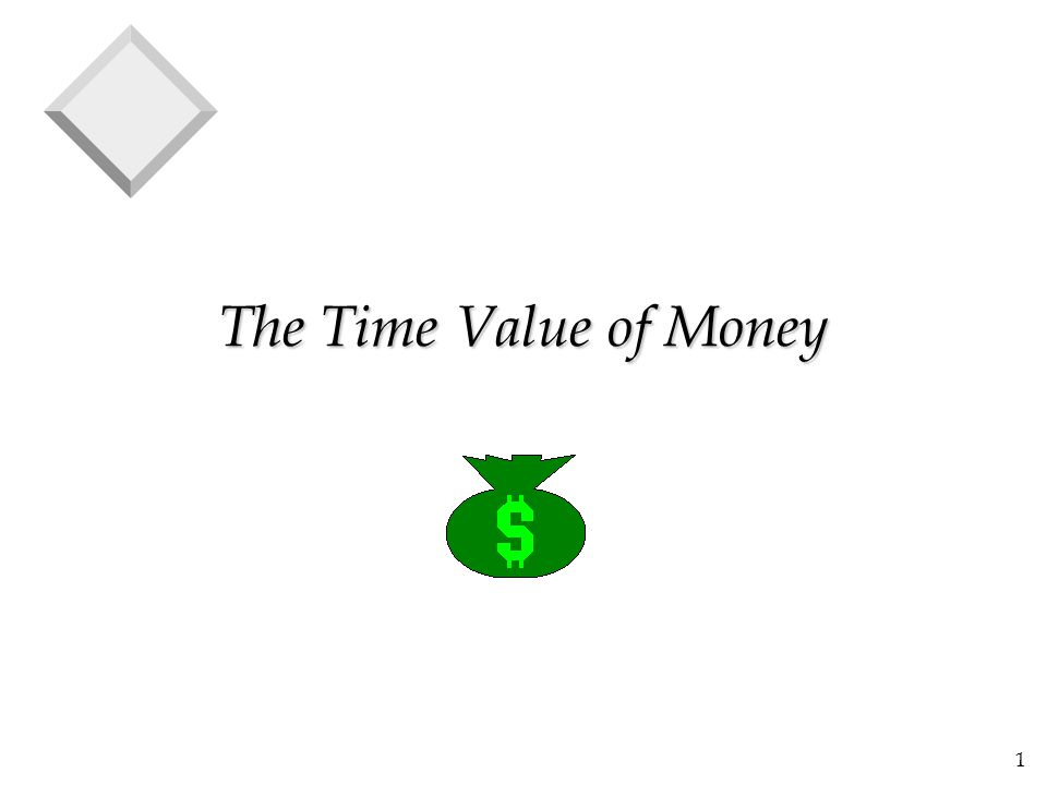 12 Generalizing the Future Value v Recognizing the pattern that is developing, we can generalize the future value calculations as follows: