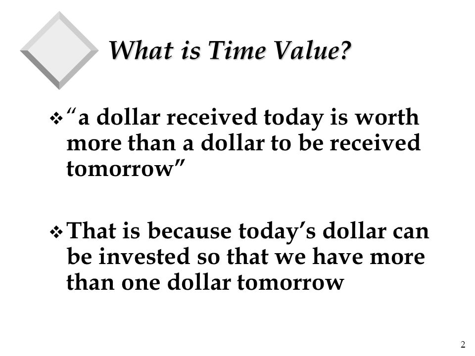 3 The Terminology of Time Value of Money 012345 PVFV Today