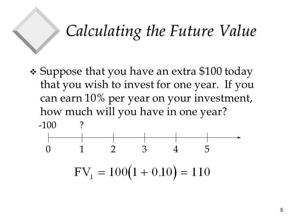 9 Calculating the Future Value (cont.) v Suppose that at the end of year 1 you decide to extend the investment for a second year.