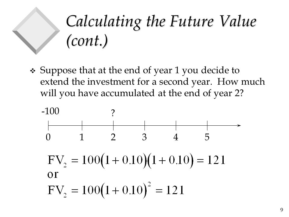 20 Calculating the Present Value Example: A cash flow, the value at Year 3 is $2,000, discount rate is 6%.