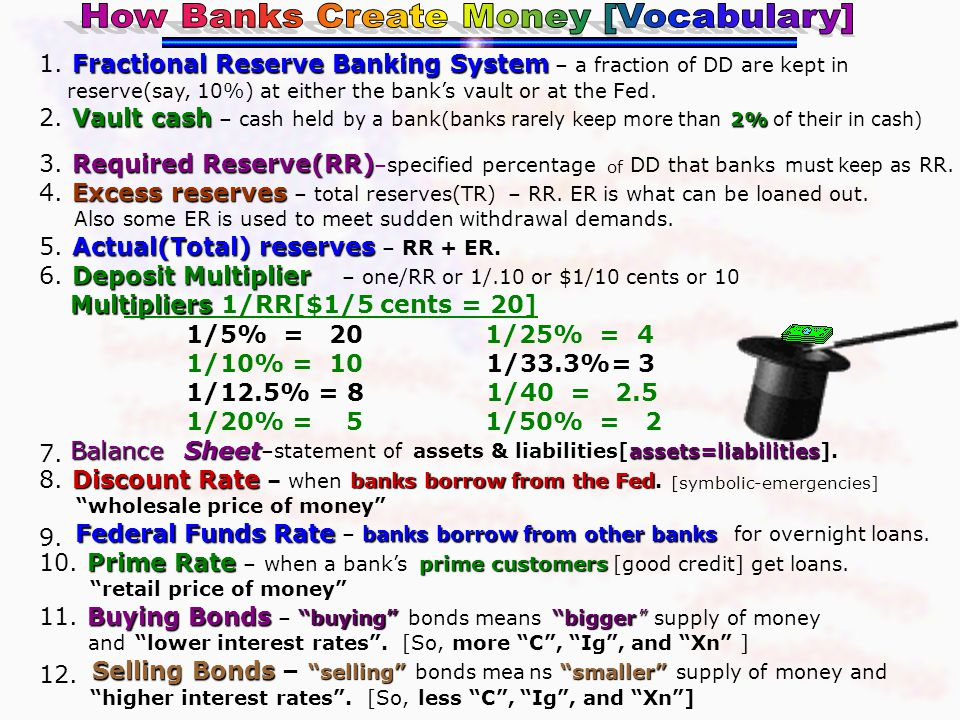 MULTIPLE DEPOSIT EXPANSION PROCESS RR= 20% Bank Acquired reserves and deposits RequiredreservesExcessreserves Amount bank can lend - New money created ABCDEFGHIJKLMN Other banks $100.00 80.00 80.00 64.00 64.00 51.20 51.20 40.96 40.96 32.77 32.77 26.22 26.22 20.98 20.98 16.78 16.78 13.42 13.42 10.74 10.74 8.59 8.59 6.87 6.87 5.50 5.50 21.97 21.97$20.00 16.00 16.00 12.80 12.80 10.24 10.24 8.19 8.19 6.55 6.55 5.24 5.24 4.20 4.20 3.36 3.36 2.68 2.68 2.15 2.15 1.72 1.72 1.37 1.37 1.10 1.10 4.40 4.40$80.00 64.00 64.00 51.20 51.20 40.96 40.96 32.77 32.77 26.22 26.22 20.98 20.98 16.78 16.78 13.42 13.42 10.74 10.74 8.59 8.59 6.87 6.87 5.50 5.50 4.40 4.40 17.57 17.57$80.00 64.00 64.00 51.20 51.20 40.96 40.96 32.77 32.77 26.22 26.22 20.98 20.98 16.78 16.78 13.42 13.42 10.74 10.74 8.59 8.59 6.87 6.87 5.50 5.50 4.40 4.40 17.57 17.57 $400.00 PM C P M C in the banking system [ MxER] TMS = $500.00 1 st 10 $ 357 ofthe$400