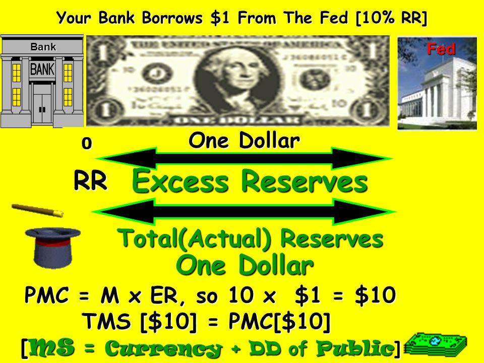 [ MS = Currrency + DD of Public ] [ MS = Currrency + DD of Public ] deposits $1,000RR of 10%.