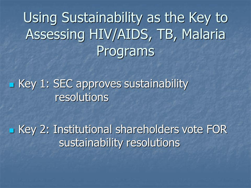 Using Sustainability as the Key to Assessing HIV/AIDS, TB, Malaria Programs Key 1: SEC approves sustainability resolutions Key 1: SEC approves sustainability resolutions Key 2: Institutional shareholders vote FOR sustainability resolutions Key 2: Institutional shareholders vote FOR sustainability resolutions