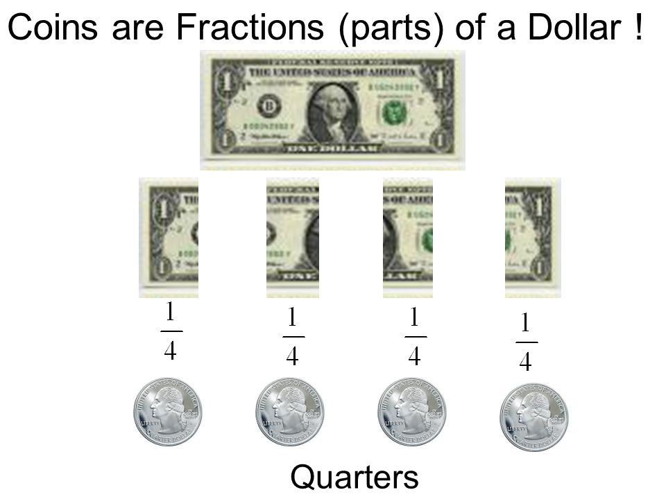 Coins are Fractions (parts) of a Dollar ! Quarters