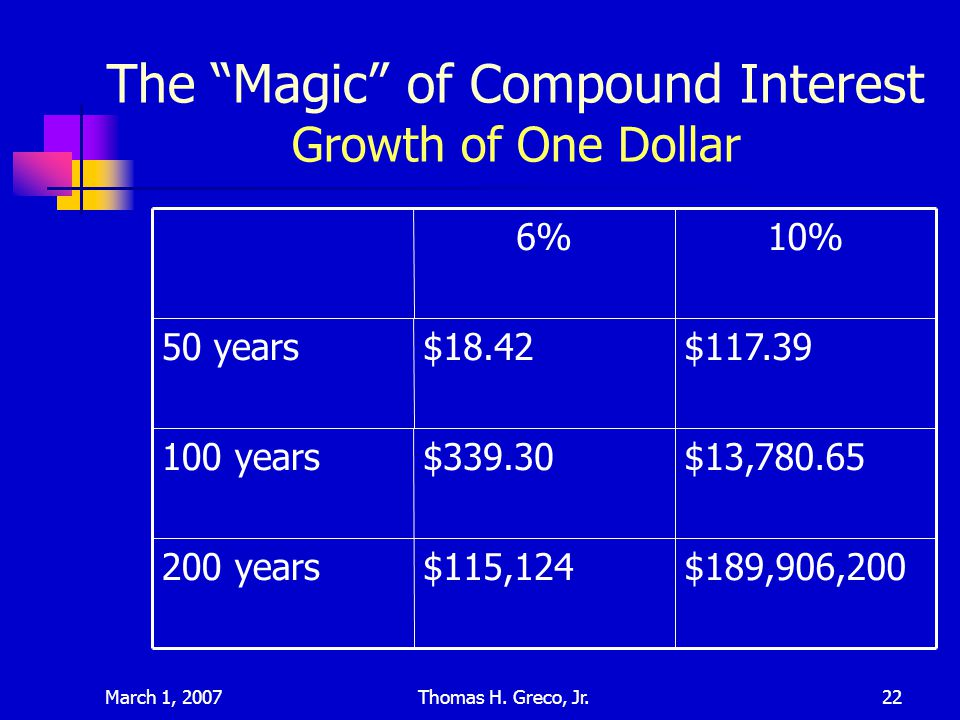 March 1, 2007Thomas H. Greco, Jr.22 The Magic of Compound Interest Growth of One Dollar $189,906,200$115,124200 years $13,780.65$339.30100 years $117.