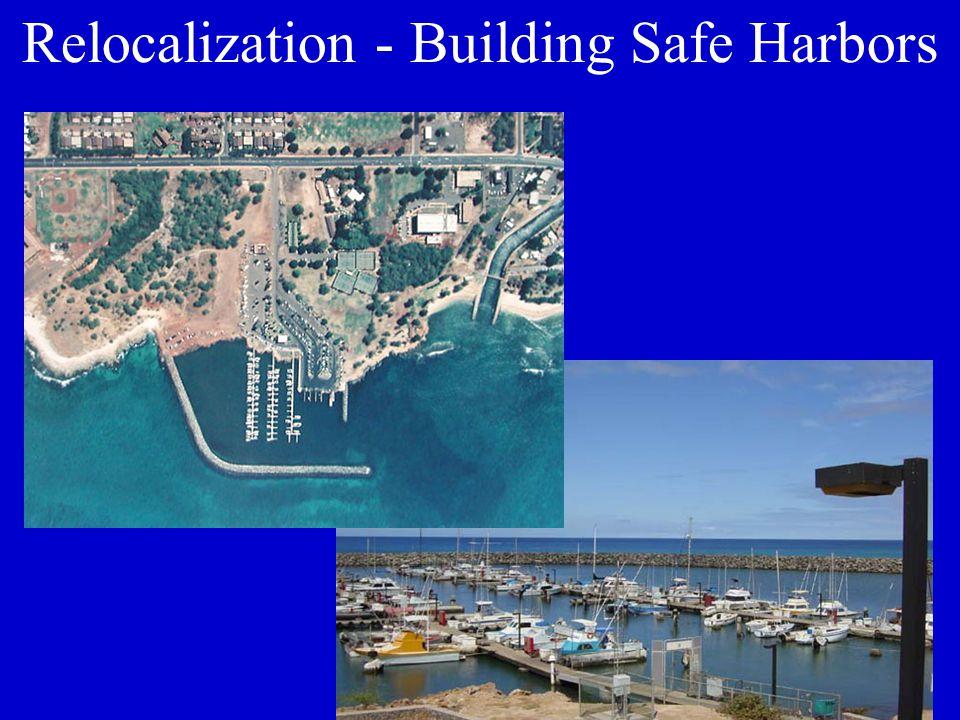 Relocalization - Building Safe Harbors