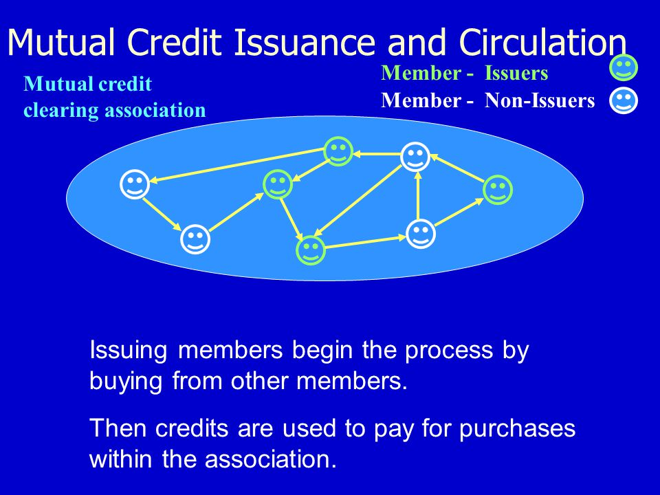 Mutual Credit Issuance and Circulation Member - Issuers Mutual credit clearing association Member - Non-Issuers Issuing members begin the process by b