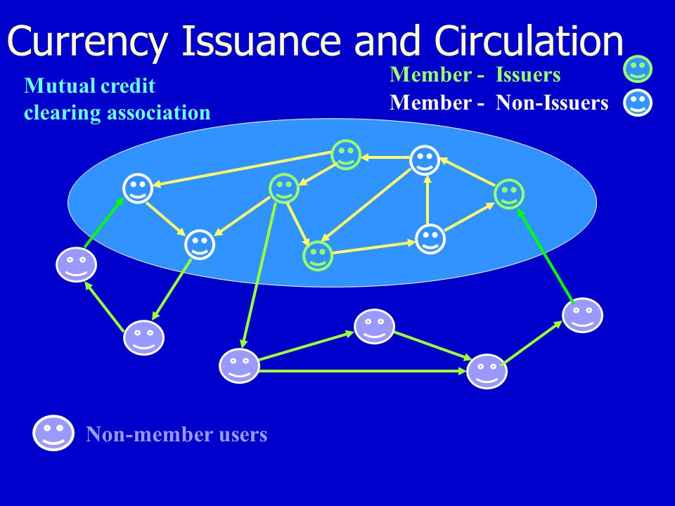 Currency Issuance and Circulation Non-member users Member - Issuers Mutual credit clearing association Member - Non-Issuers