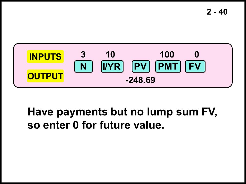 2 - 40 3 10 100 0 -248.69 INPUTS OUTPUT N I/YR PVPMTFV Have payments but no lump sum FV, so enter 0 for future value.