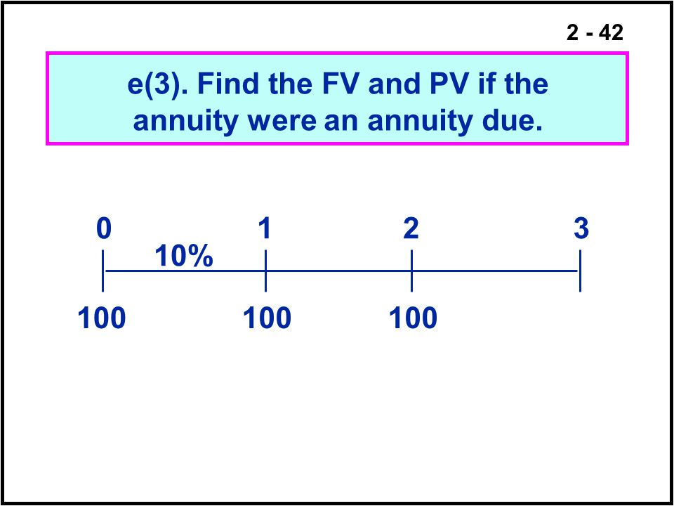 2 - 42 e(3). Find the FV and PV if the annuity were an annuity due. 100 0123 10% 100