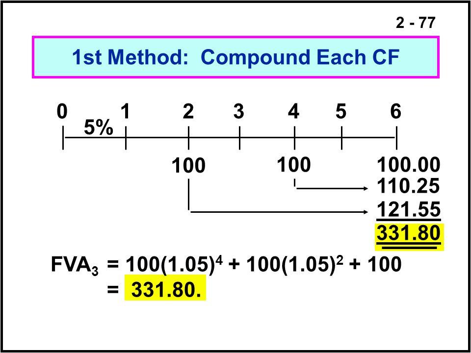 2 - 77 1st Method: Compound Each CF 01 100 23 5% 456 100100.00 110.25 121.55 331.80 FVA 3 = 100(1.05) 4 + 100(1.05) 2 + 100 = 331.80.