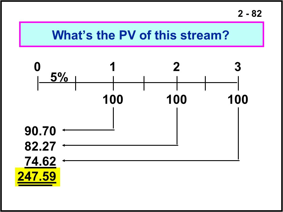 2 - 82 Whats the PV of this stream? 0 100 1 5% 23 100 90.70 82.27 74.62 247.59