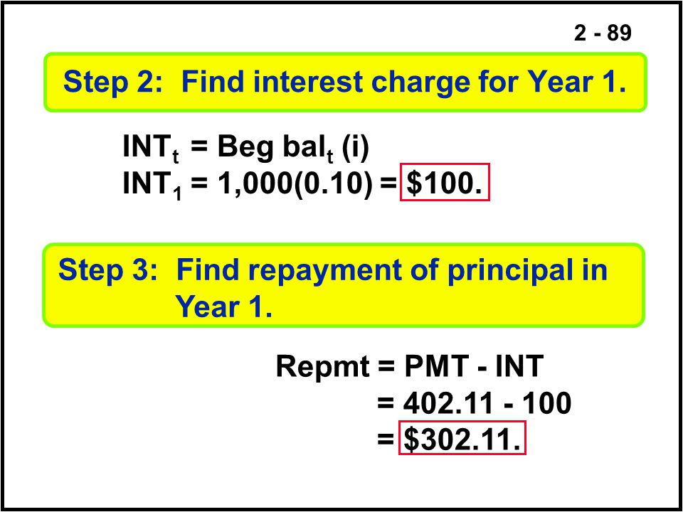2 - 89 Step 2: Find interest charge for Year 1. INT t = Beg bal t (i) INT 1 = 1,000(0.10) = $100. Step 3: Find repayment of principal in Year 1. Repmt