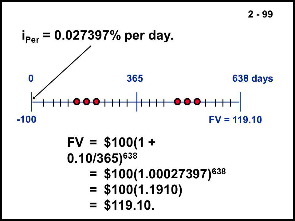 2 - 99 i Per = 0.027397% per day. FV = 119.10 0365638 days -100 FV=$100(1 + 0.10/365) 638 =$100(1.00027397) 638 =$100(1.1910) =$119.10.