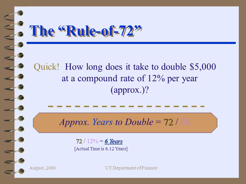 August, 2000UT Department of Finance The Rule-of-72 Quick.