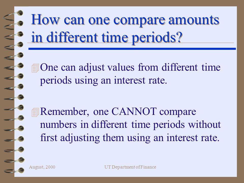 August, 2000UT Department of Finance Solution based on formula: FV= PV (1 + i) n = 1,000(1.03) 32 = 2,575.10 Calculator Keystrokes: 1.03 2 nd y x 32 X 1000 =