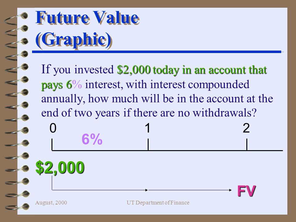 August, 2000UT Department of Finance Welcome to the Interactive Exercises 4 Choose a problem; select a solution 4 To return to this page (slide 37), use Power Points Navigation Menu 4 Choose Go and By Title 1 1 2 2 3 3