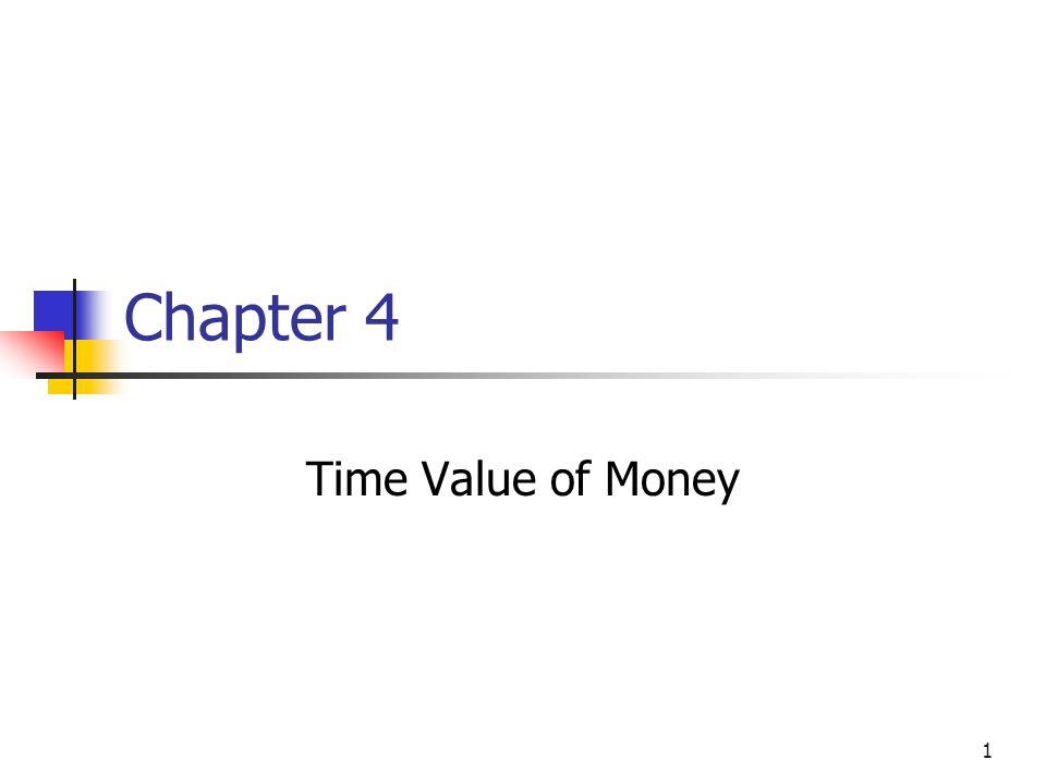 2 Time Value Topics Future value Present value Rates of return Amortization