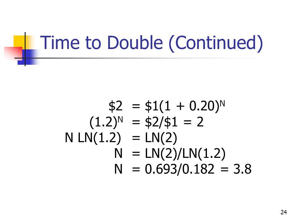 24 Time to Double (Continued) $2= $1(1 + 0.20) N (1.2) N = $2/$1 = 2 N LN(1.2)= LN(2) N= LN(2)/LN(1.2) N= 0.693/0.182 = 3.8