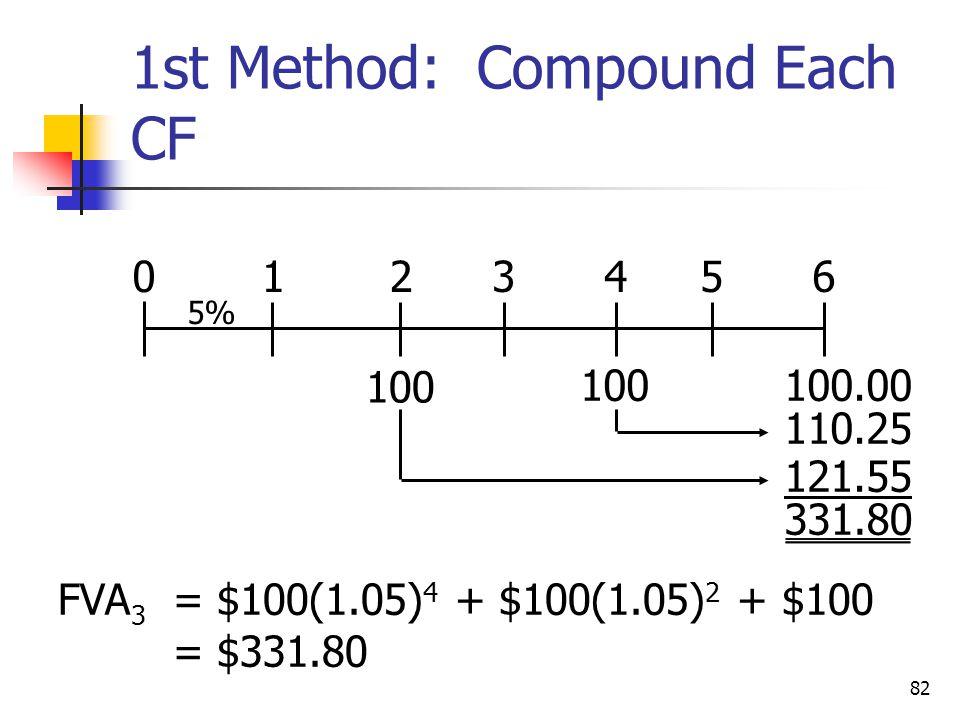 82 1st Method: Compound Each CF 01 100 23 5% 456 100100.00 110.25 121.55 331.80 FVA 3 = $100(1.05) 4 + $100(1.05) 2 + $100 = $331.80