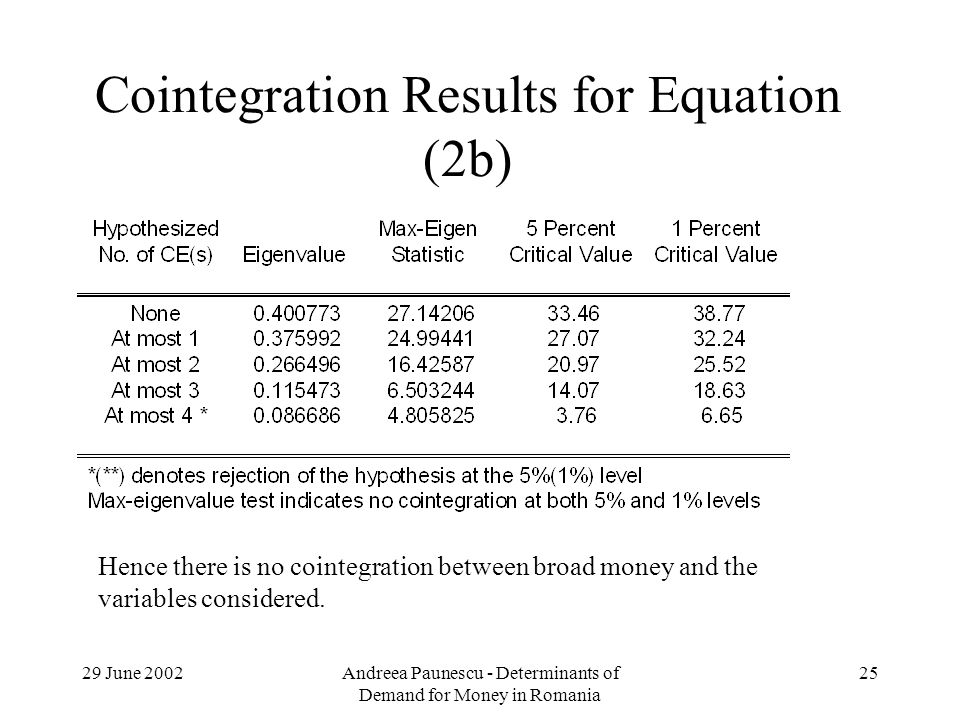 29 June 2002Andreea Paunescu - Determinants of Demand for Money in Romania 25 Cointegration Results for Equation (2b) Hence there is no cointegration between broad money and the variables considered.