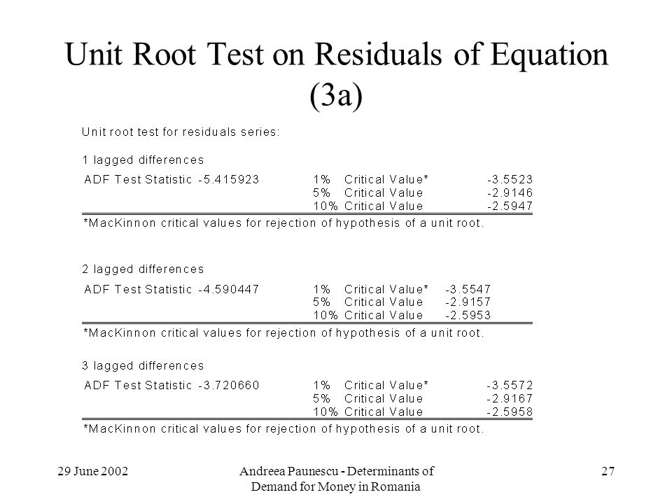 29 June 2002Andreea Paunescu - Determinants of Demand for Money in Romania 27 Unit Root Test on Residuals of Equation (3a)