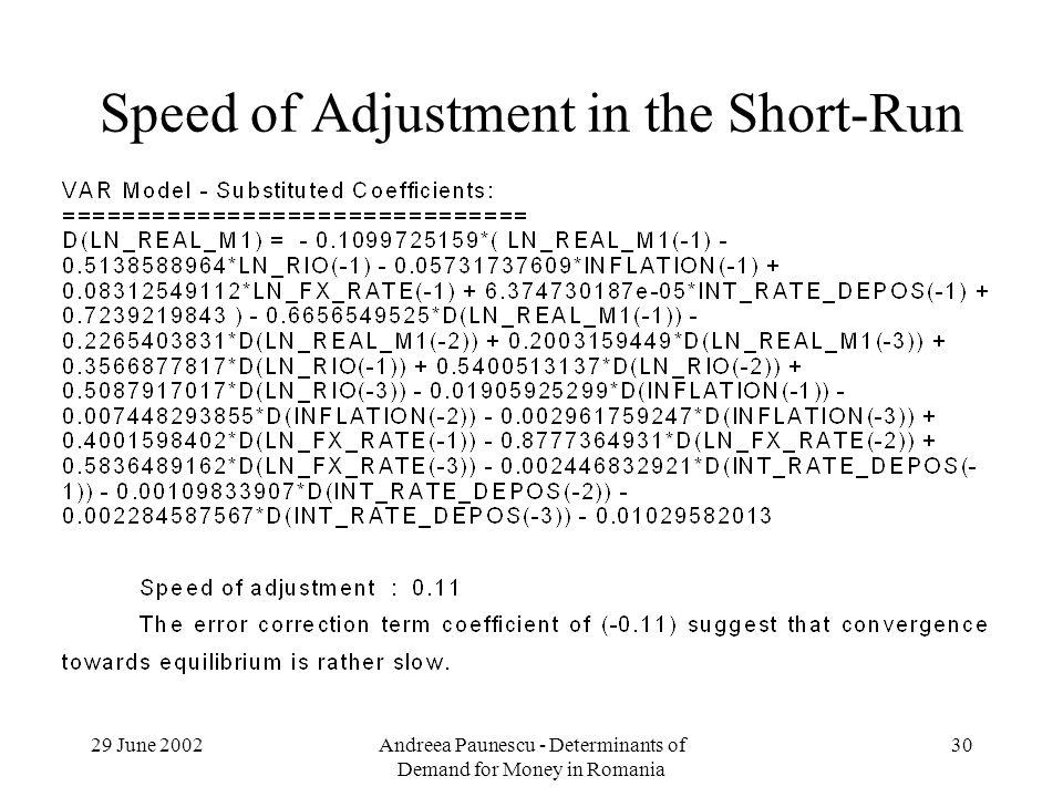 29 June 2002Andreea Paunescu - Determinants of Demand for Money in Romania 30 Speed of Adjustment in the Short-Run